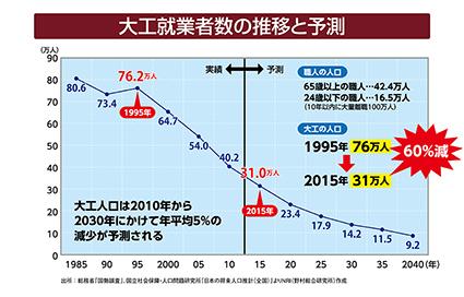 tanoko1apr2018.jpg